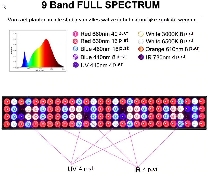 spectrum light